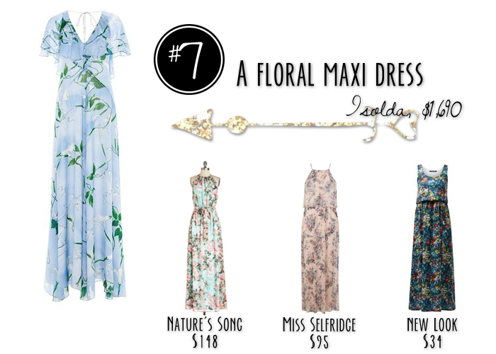10 Essential Spring Items for Your Wardrobe | The Charming Detroiter
